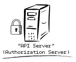 APIServer_AuthorizationServer