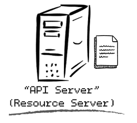 APIServer_ResourceServer