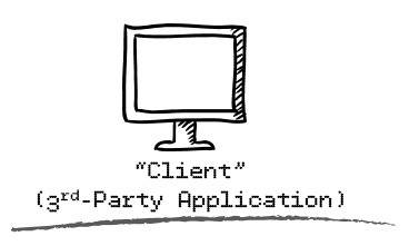 Client_3rdPartyApplication