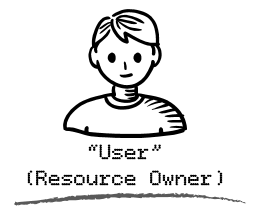 User_ResourceOwner