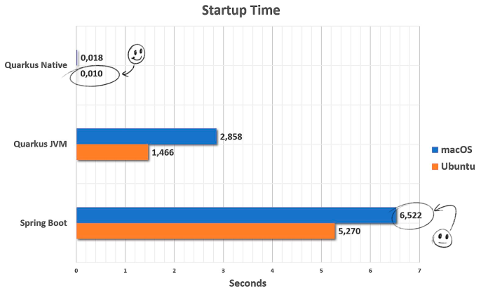StartupTime2.png